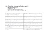 3rd Grade ELA Common Core Chart