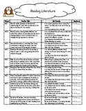 3rd Grade ELA Common Core Checklist