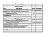 3rd Grade ELA Common Core Standards Checklist