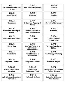 3rd Grade ELA File Folder Labels