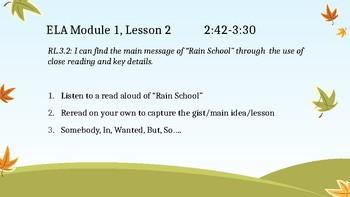3rd Grade ELA Module 1 Power of Reading Slides *EngageNY Aligned*