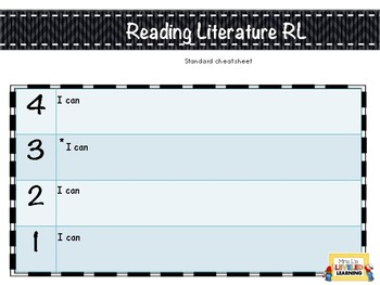 3rd Grade ELA Posters with Marzano Scales - Editable Levels FREE