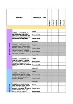 3rd Grade ELA Standards Data Sheet