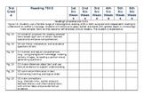 3rd Grade ELA TEK Checklist Fig. 19