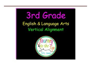 3rd Grade ELA Vertical alignment