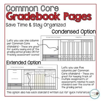 3rd Grade ELA and Math Common Core Gradebook Pages EDITABLE **BUNDLE**