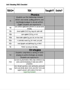 3rd Grade ELAR Unit 5 TEKS Checklist