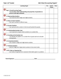 3rd Grade EnVision Math Topics 1 - 16 Self Assessment Sheet *BUNDLE*!