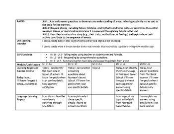 3rd Grade Engage NY ELA Module 1 Unit 1 lesson plans