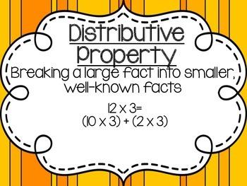 3rd Grade EngageNY/Eureka Math - Module 3 Key Vocabulary Definition Posters