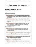 3rd Grade English Language Arts Common Core Standards