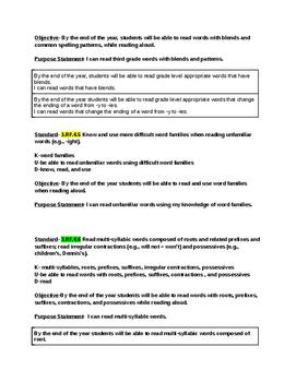 3rd Grade English Language Arts Unpacked Standards