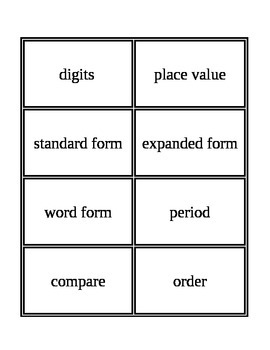 3rd Grade Envision Math Topic 1 Vocabulary Supplemental
