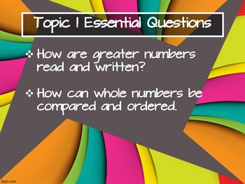 3rd Grade Envision Math - Topic Essential Questions