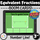 3rd Grade Equivalent Fractions on a Number Line | 3.NF.A3a