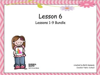 3rd Grade Eureka Math - Module 6 Bundle
