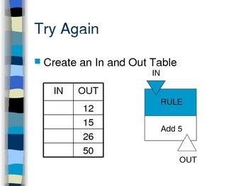 3rd Grade Everyday Math Lesson 2.3