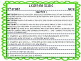 3rd Grade FL Math Standrads Scales