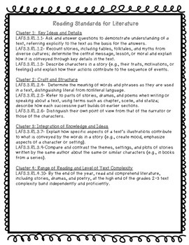 3rd Grade FLORIDA Standards Reference Guide