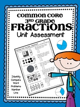 3rd Grade FRACTIONS Unit Assessment- Identify, Compare, Number Line