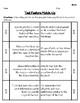 3rd Grade FSA Reading Practice - 3.RI.2.5