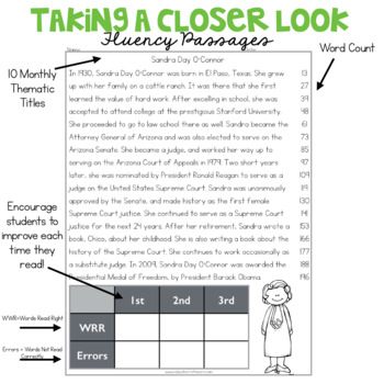 3rd Grade Fluency Passages for March