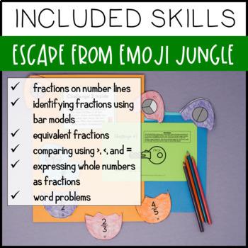 3rd Grade Fraction Review Escape Room Escape from Emoji Jungle