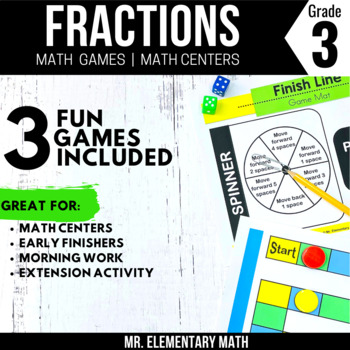 3rd Grade Fraction Games and Centers