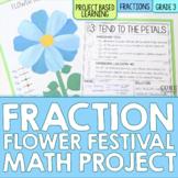 3rd Grade Fraction Real World Math Project | Google Classr