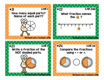 3rd Grade Fraction Turkey Task Cards