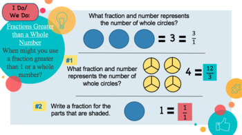 3rd Grade Fractions Greater than 1 and Equivalent Fractions