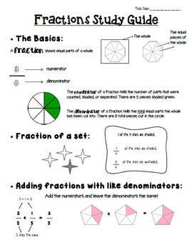 3rd Grade Fractions Study Guide