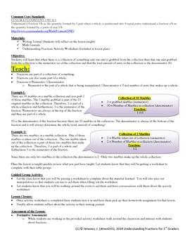 3rd Grade Fractions: Understanding Fractions