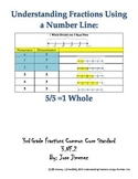 3rd Grade Fractions: Understanding Fractions Using a Number Line
