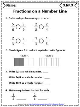 3rd Grade Fractions Worksheets: 3rd Grade Math Worksheets, Fractions