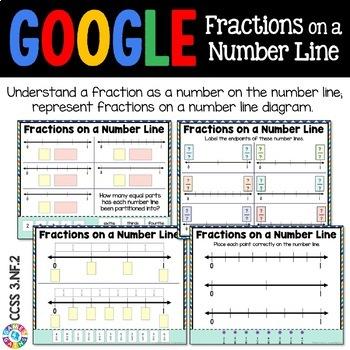 3rd Grade Fractions on a Number Line {3.NF.2, 3.NF.2A, 3.NF.2B} Google