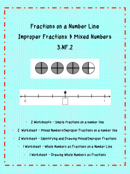 Fractions on a Number Line & Fractions as Whole Numbers 3.NF.2 / 3.NF.3c