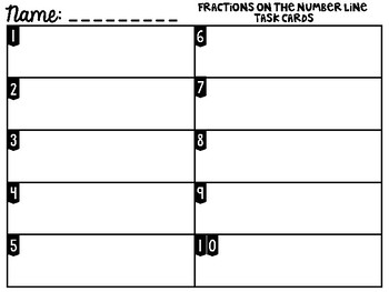 3rd Grade Fractions on a Number Line Task Cards