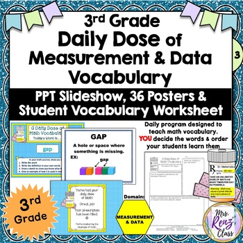 Math Word Wall (3rd Grade) 246 Words - Includes PPT Slideshow 602 pages