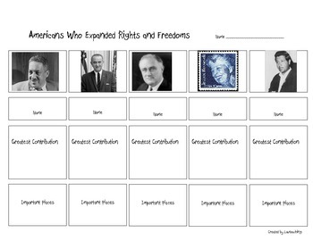 3rd Grade - Americans Who Expanded Rights and Freedoms Graphic Organizer
