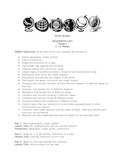 3rd Grade Geography Unit Plan with Two Lesson Plans
