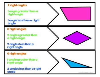 Angles - 3rd Grade Geometry