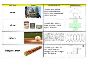 3rd Grade Geometry Attribute Cards