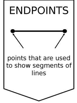 3rd Grade Geometry Vocabulary Pennants