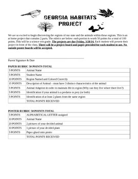 3rd Grade Georgia Habitat/Regions Projects