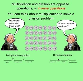 3rd Grade Go Math Division Bundle-Understand Division