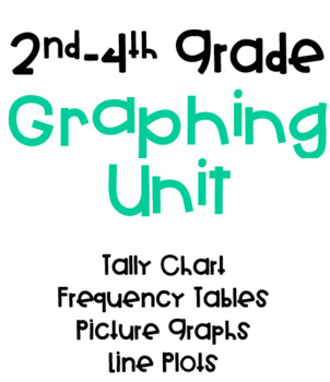 3rd Grade Go Math Resources Chapter 2