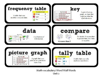 3rd Grade GoMath Chapter 2 Vocabulary Wall Cards