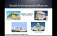 3rd Grade Government/Athens Powerpoint PPT/Unit Plan SSH31