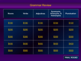 3rd Grade Grammar Review Jeopardy!